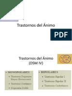 4. TR. ANIMO