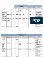 Public-Private Partnership (PPP) Project Status (as of September 2012)