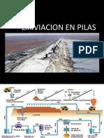 Lixiviacion en Pilas.