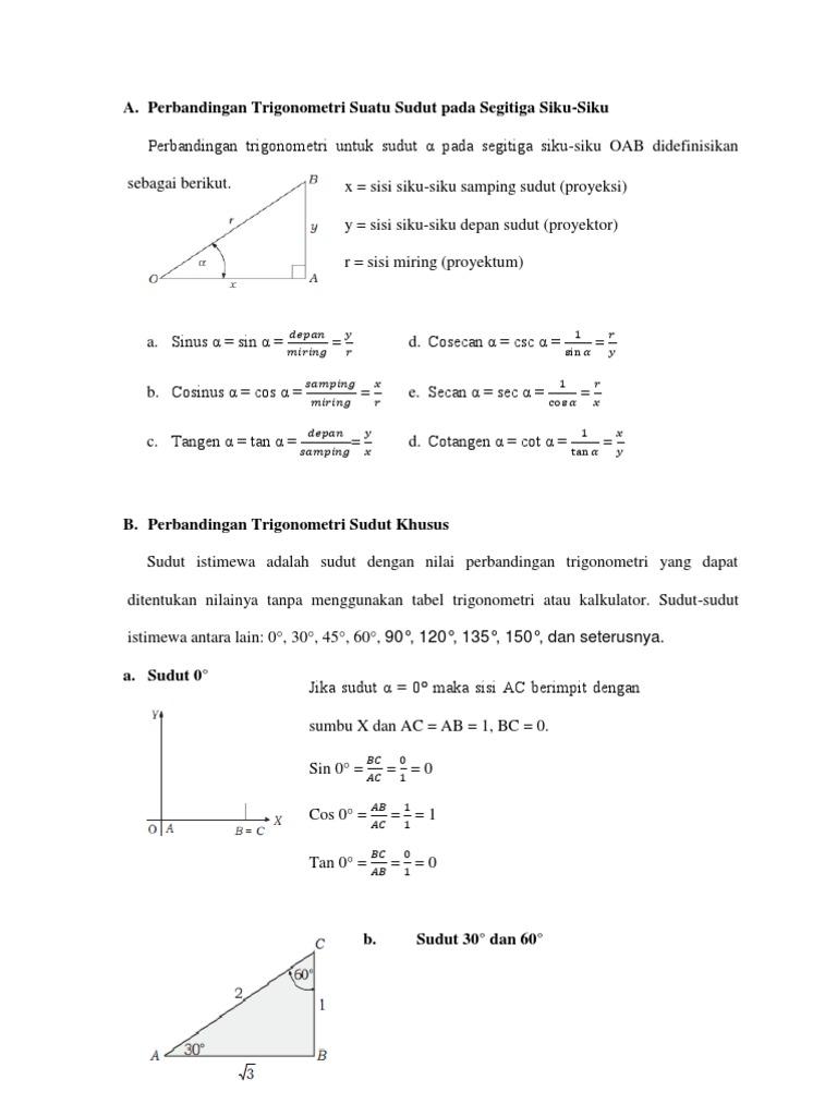 Perbandingan Trigonometri Suatu Sudut Pada Segitiga Siku Html