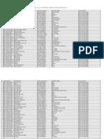 Data Peserta Lulus Seleksi Administrasi Cpns2012