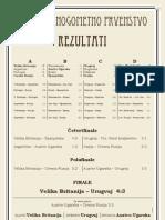 Rezultati svjetskog nogometnog prvenstva 1900