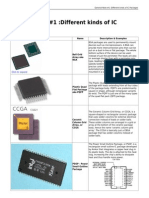 General Note 1 Different Kinds of Ic Packages