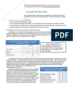 Oregon SAT results fact sheet