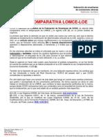Tabla Comparativa LOMCE-LOE