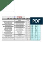 Data de Controle Cipa (1)