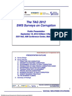 SWS Enterprise Survey on Corruption 2012