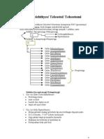 Klasifikasi-kelas-Teleostei