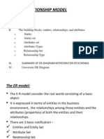 Entity Relationship Model Ppt