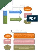 Secondary Student Leadership Pathways