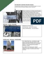 Dünyadaki Atatürk Anıt ve Meydanları