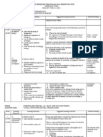 Scheme of Work BIOLOGY FORM 4, 2009