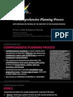 PL511 URP - LECTURE007 - Comprehensive Planning Process