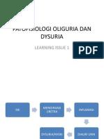 Patofisiologi Oliguria Dan Dysuria