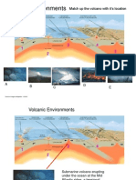Volcano Location