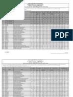 2012 school scores on SAT (South Carolina)