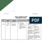 Yearly Scheme of Work Maths y3