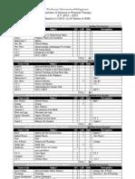 PT New Curriculum 2012-2013