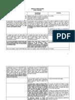Cuadro comparativo. Reforma Constitucional Penal 2008