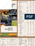 Economic Indicators Pakistan March 2012