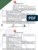 Comparaciones Decreto 0230 y 1290 de 2009