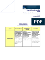Enfoques y Modelos Educativos Completo
