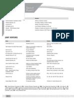 Group Companies Joint Ventrus 2012