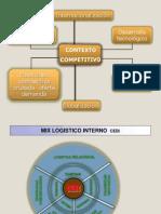 Gerencia de Procesos y Logística