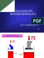 Evolucion Del Sistema Hidraulico
