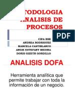 Metodologia Analisis de Procesos Complemento