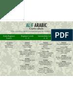 Alif Arabic Curriculum