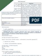 Direito Empresarial-1