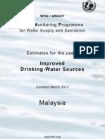 Drinking Water UNICEF Malaysia