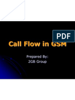 Call Flow in GSM