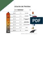 destilacion del petróleo