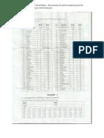 Cambodia EMS Pricesheet