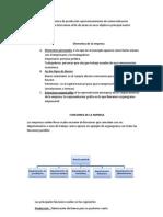 Apuntes Tema 1 Concepto de Enpresa