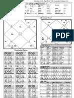 Www.astrosage.com Freekundali Vedic Chart PDF