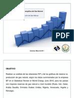 Reservas y producción de gas natural