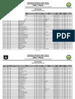 daftar siswa