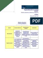 Egarcia_ Enfoques y Modelos Educativos