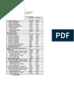 Township of ESTL 2010 Census Figures
