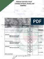 Justice Wajih - PTI Leadership - Financial Asset Declaration