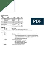Kisi-Kisi Ujian Blok I 2008(1)