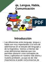 CLASE 1 CLASE A INTRODUCCION Lenguaje, Lengua, Habla, Comunicación