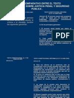 Reformas Costitucionales Articulo 20 de la Constitución de los Estado Unidos Mexicanos