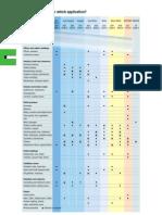 lamp Color Temperature Guide