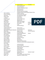 A Brief List of Prominent Marketing Scholars and Their Works - Compiled From Sheth