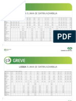 Linha de Sintra/Azambuja - Serviços previstos de 1 a 3 de Outubro