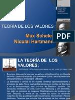 Teoria de Los Valores, Scheler, Hartman